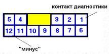 12-ти контактный прямоугольный разъем