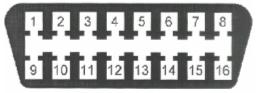 16-ти контактный разъем OBD-II-Kia