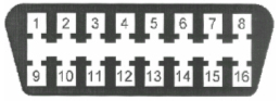 16-ти контактный разъем OBD-II-Peugeot