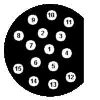 15-ти контактный круглый разъем