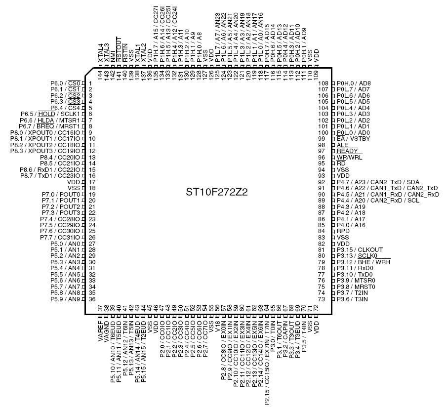 Процессор st10f275 распиновка